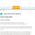 How to Stay Safe?
