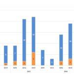 Unfallstatistik 2017 Schweizer Luftfahrt