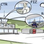 [:de]Airport Grenchen: Einführung einer FIZ[:fr]Mise en place d'une zone d'information de vol (FIZ) à Grenchen[:]