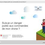Fliege ich meine Drohne sicher? - Quiz