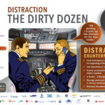 [:de]Dirty dozen - Risiko Ablenkung[:fr]Les douze salopards - distraction [:]