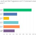 [:de]Umfrageergebnisse: Vorbereitung auf die Flugsaison[:fr]Résultat de notre sondage sur la préparation à la saison aéronautique[:]