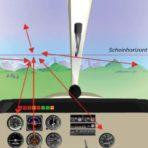 [:de]Sichtflug: Wie behalte ich auch mit Ipad und Co. den Überblick?[:fr]Vol à vue : comment intégrer les appareils mobiles dans le pilotage[:]