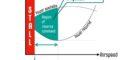 [:de]Kontrollverlust auf der Rückseite der Leistungskurve[:fr]Perte de contrôle à l'arrière de la courbe de puissance[:it]Perdita di controllo sul retro della curva di potenza[:]